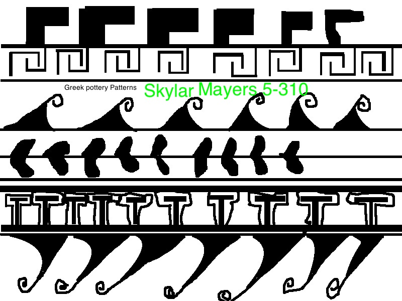SKYLARpatterns Greeks